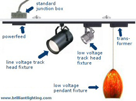 track lighting diagram
